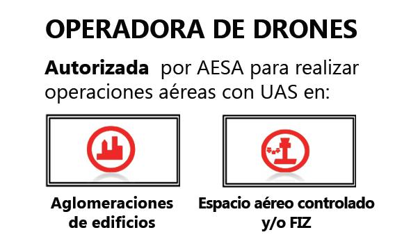 ACG Drone_Autorización-AESA-CTR-civil