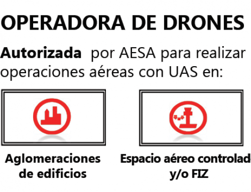 ACG Drone recibe autorización para volar en población