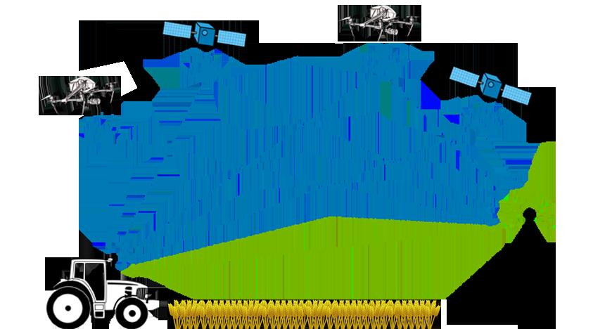 satélite o dron
